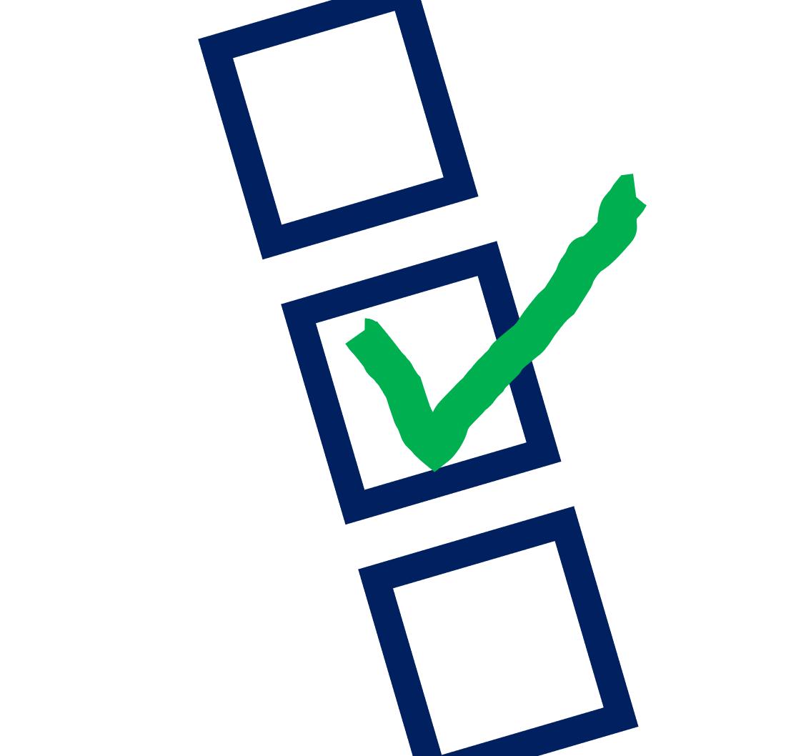 Niedlich Stapler Checkliste Vorlage Zeitgenössisch - Entry Level ...